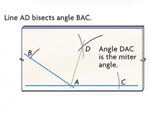 Cutting Miters, Miters, Bisecting Angles
